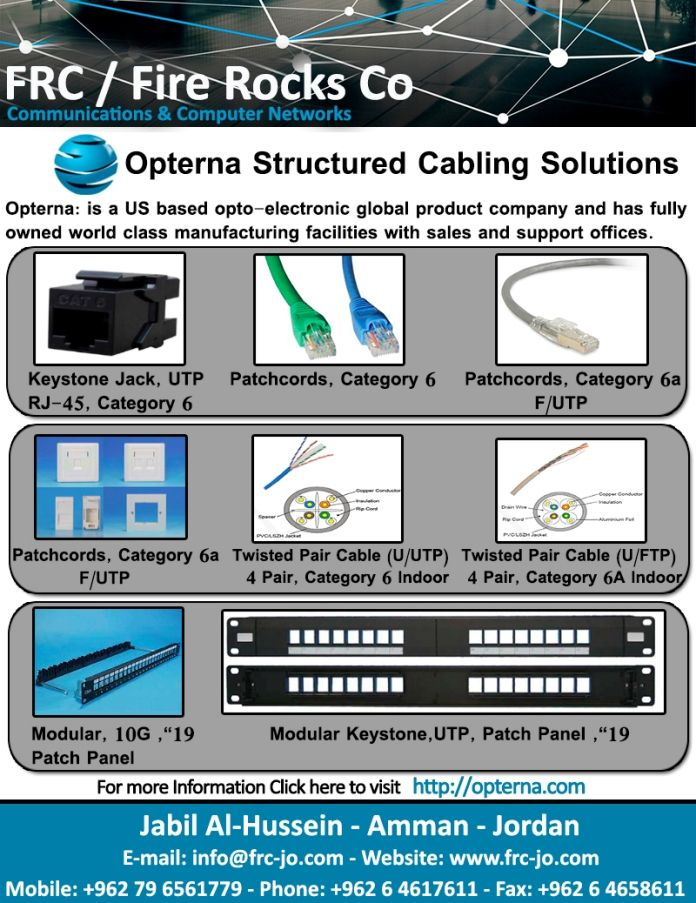 Fire Rocks Company Structured Cabling Solutions